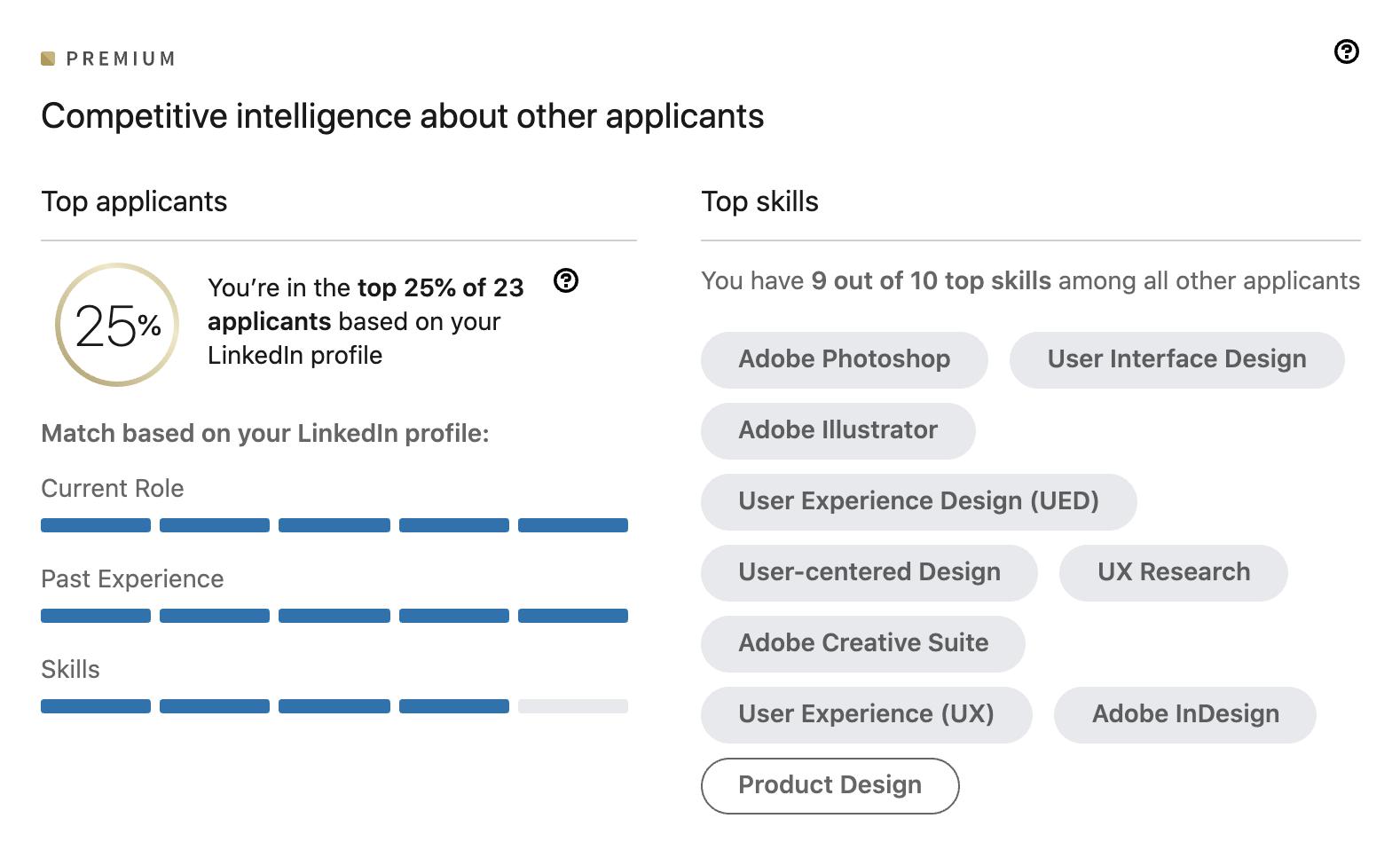 Applicant profiles on LinkedIn