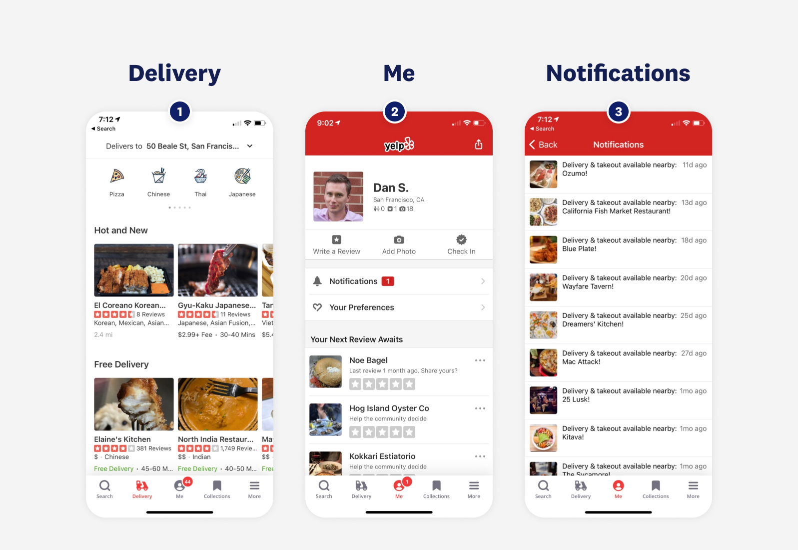 Delivery, me, notifications